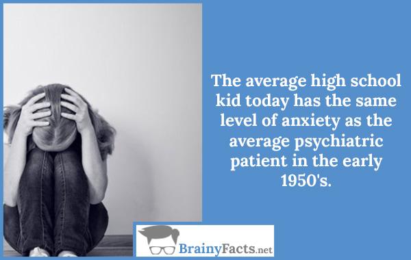 Anxiety Problem