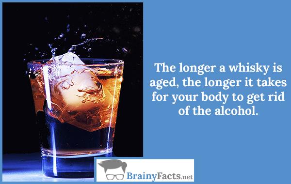 Aged whisky