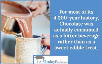Chocolate history