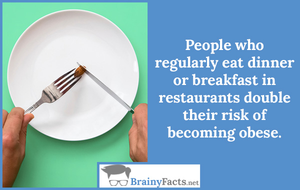 Eating in restaurants