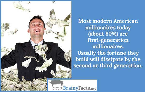 Modern American millionaires