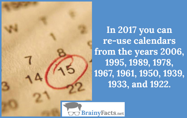 Re-use calendars
