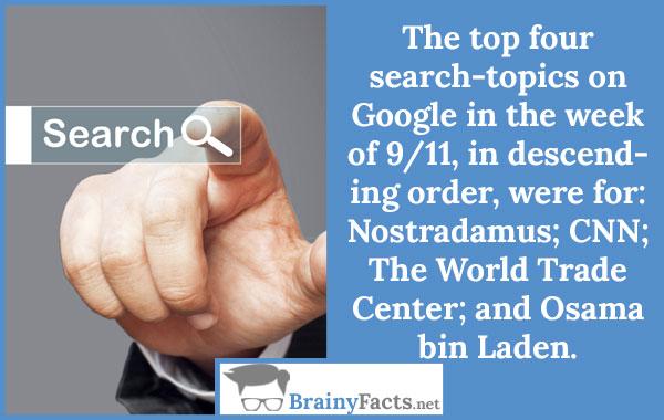 Search-topics