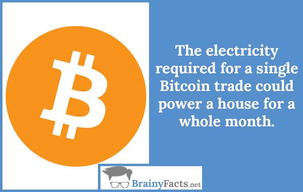 Trade Bitcoin