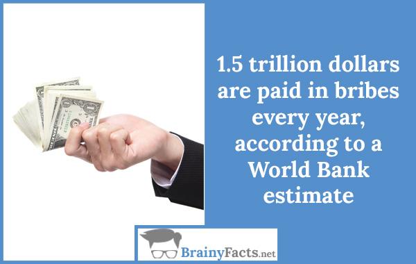 Trillion dollars..