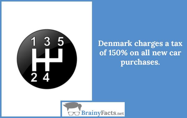 Denmark taxes