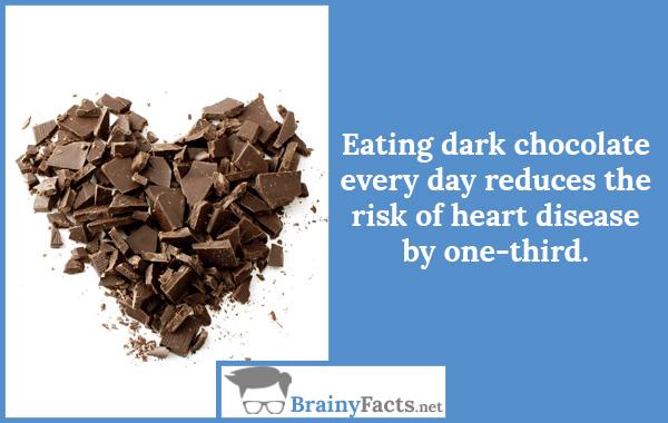 Eating dark chocolate