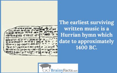 The earliest written music
