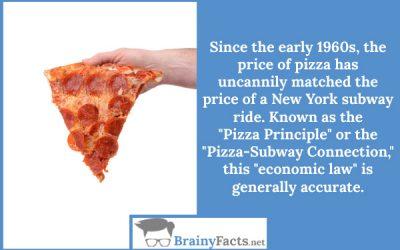 Pizza Principle