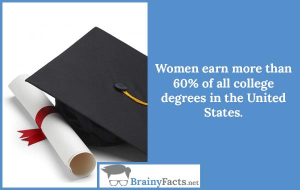 College degrees