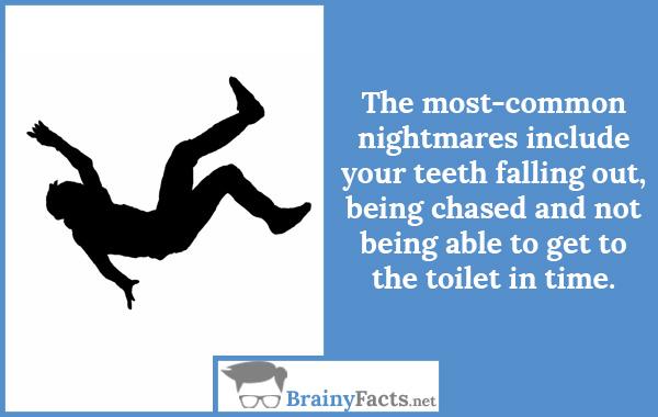 Common nightmares