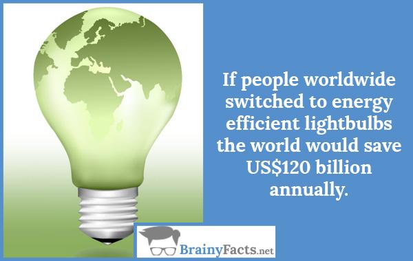 Efficient lightbulbs