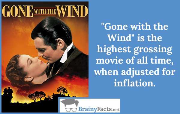 Movie Facts Highest Grossing Movie Did You Know