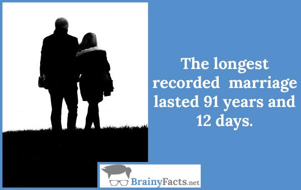 Longest recorded marriage