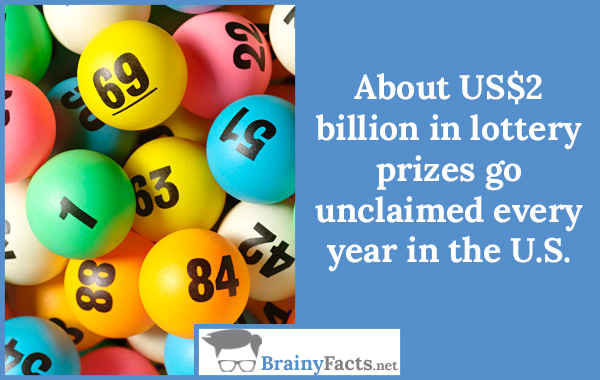 Lottery prizes