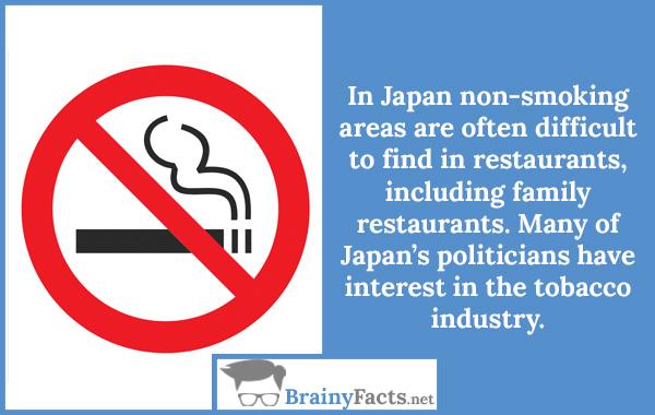 Non-smoking areas