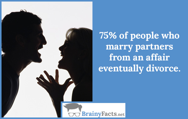 People who marry