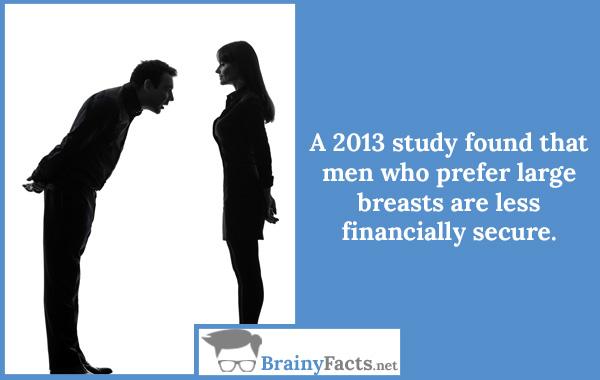 Study found